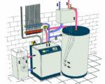 Что такое тепловой насос для отопления дома цена