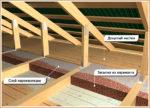 Как утеплить потолок дома снаружи своими руками