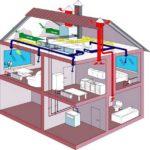 Вытяжная вентиляция частного дома